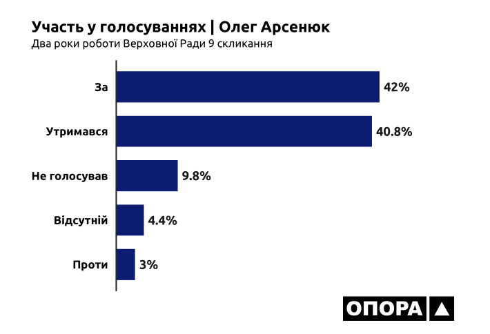 26-07-2021_OPORA_Cherkasy_Arseniuk
