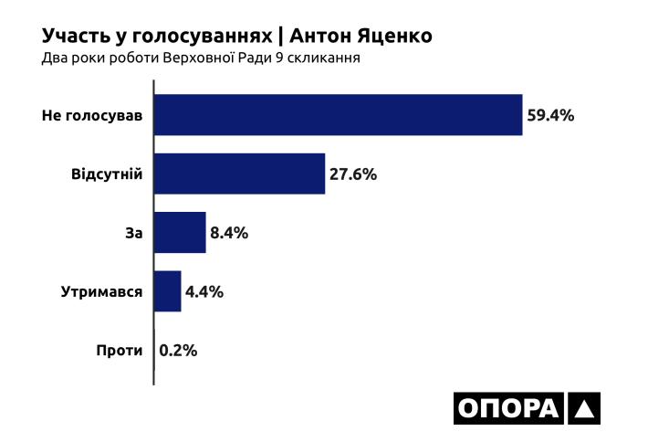 26-07-2021_OPORA_Cherkasy_Yacenko